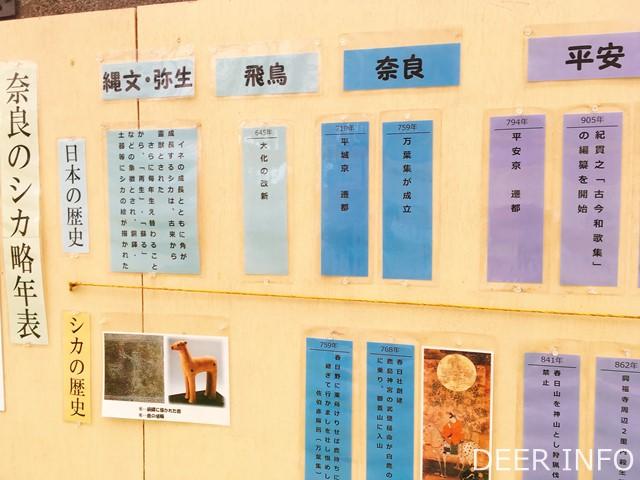 鹿苑 鹿の歴史展示コーナー